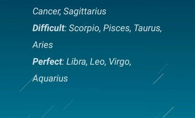 Horoscope Signs are born to be So True Fact. horoscope compatibility horoscope meanings love…