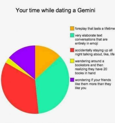 12 Best Gemini Memes & Quotes That Perfectly Sum Up The Zodiac Twin's Personality…