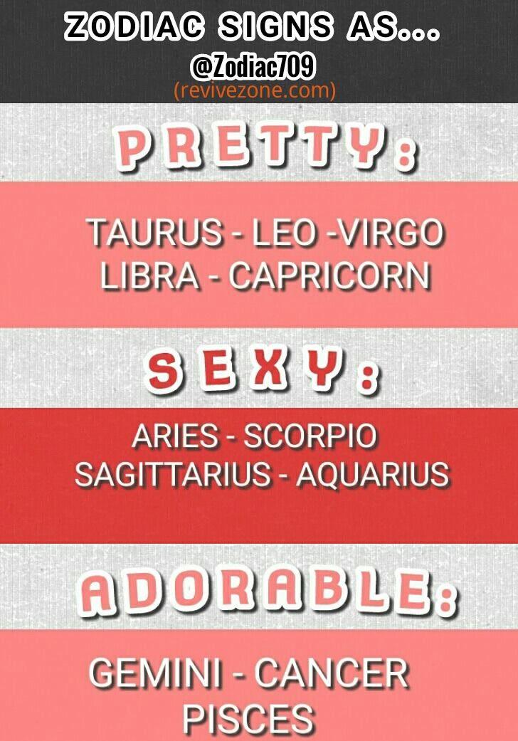 Zodiac signs, Star signs, Aries, Taurus, Gemini, Cancer, Leo