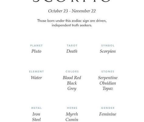Scorpio Zodiac Sign Correspondences – Scorpio Personality, Scorpio Symbol, Scorpio Mythology and Scorpio Meaning…
