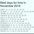 My crush is sagittarius and on 14th he gave me his jakcet!!!