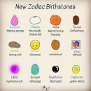 Whats your sign? #zodiac #zodiacmeme #astrology #astrologymemes #taurus
