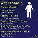 For More Zodiac Fun Facts Just Follow @zodiac709 @zodiac709 @zodiac709 @zodiac709 . . .…