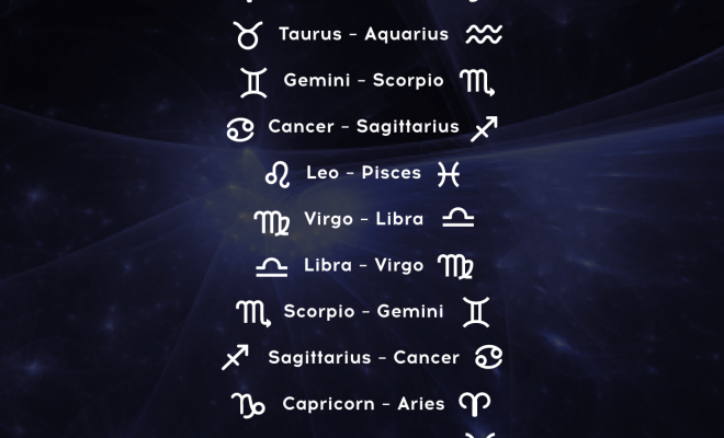 Find out what zodiac sign you should avoid dating! #dailyhoroscope #horoscope #zodiacsigns