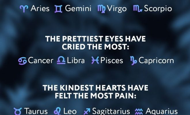 a little more than just horoscope insights