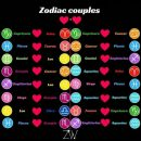 fun facts about Zodiac signs and what makes them so fascinating to read about!…