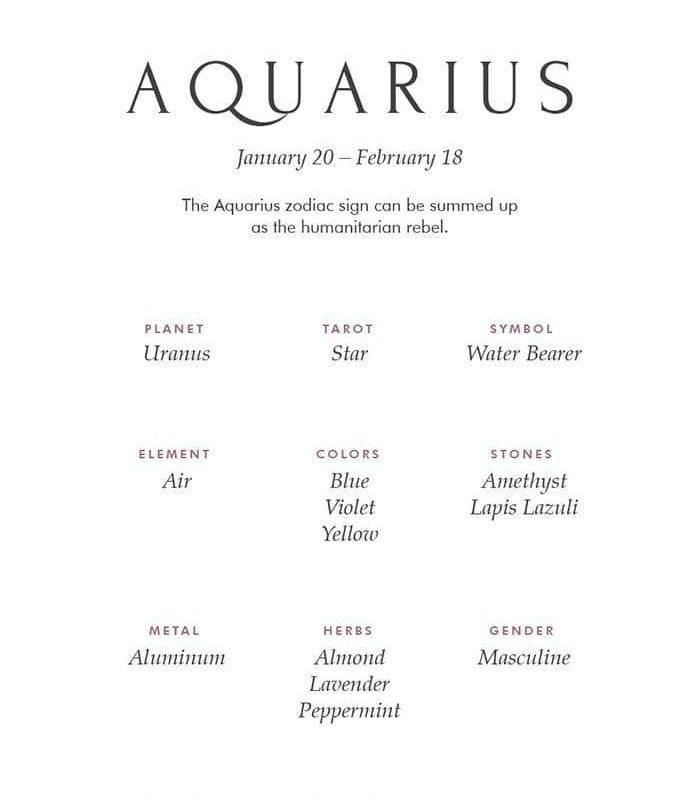 Aquarius Zodiac Sign Correspondences Aquarius Personality Aquarius Symbol Aquarius Mythology And Aquarius Meaning Zodiac Memes