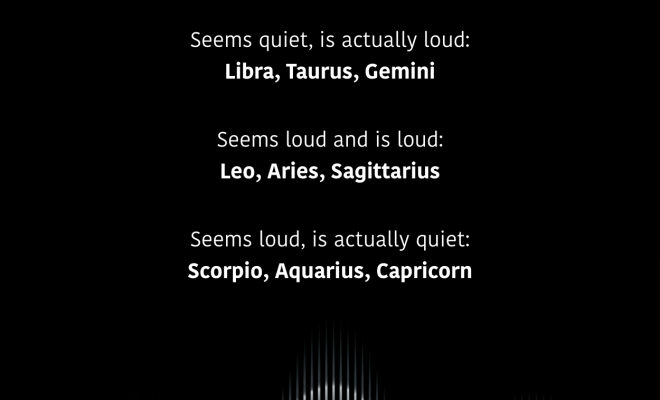 Are you quiet or loud? #dailyhoroscope #horoscope #zodiacsigns