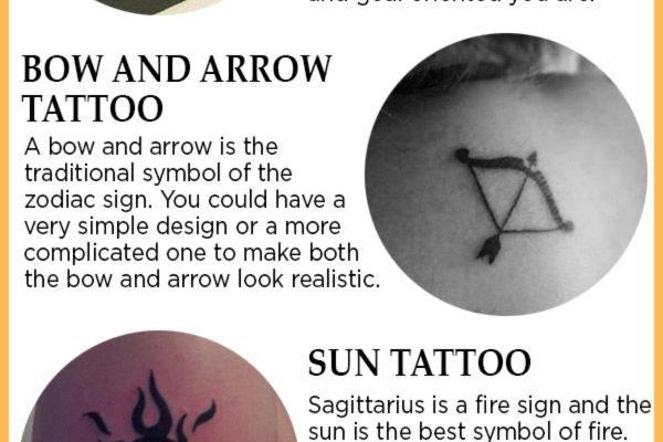 Sagittarius is the sun sign for those born between November 22 – December 21.…