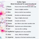 this is not true. i'm aquarius and time says i'm the lest emotional. this…