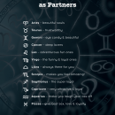 What can you expect from your partner? These are the qualities that make zodiac…