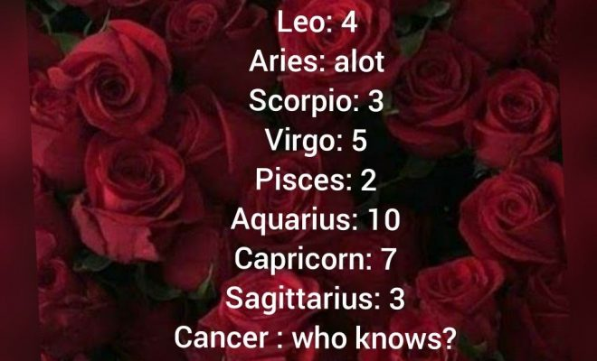 Probs not but #aquarius #like #zodiac #zodiacsigns