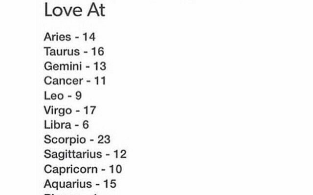Horoscope Du Jour : Description The age the signs fall in love at #Zodiac…