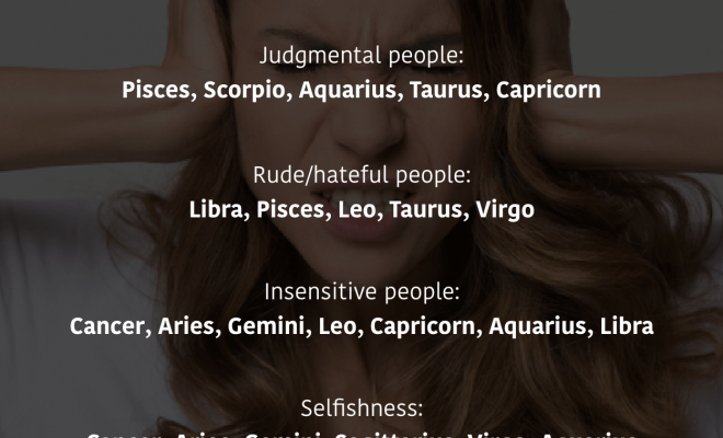 This is what irritates zodiac signs the most. #dailyhoroscope #horoscope #zodiacsigns