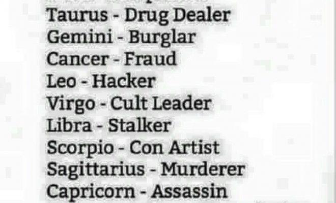 12 Zodiac Signs as Criminals. Cancer Zodiac Sign Fraud More