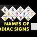 Zodiac Sign Names in English and Hindi – Sun Signs