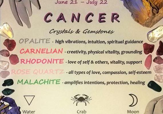 CANCER Zodiac Crystal Roller Bottle – Cancer Gift Astrology Gemstones – Zodiac Sign Stones…