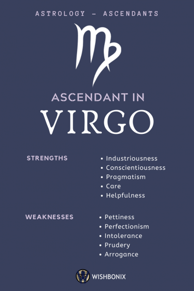 Virgo on the Ascendant