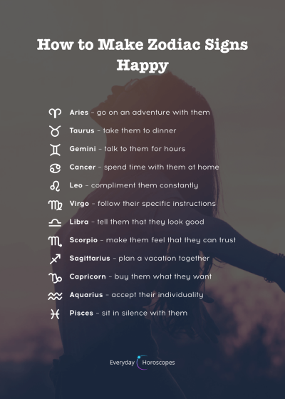 Here is how to make zodiac signs happy. What makes YOU happy? #dailyhoroscope #todayhoroscope…