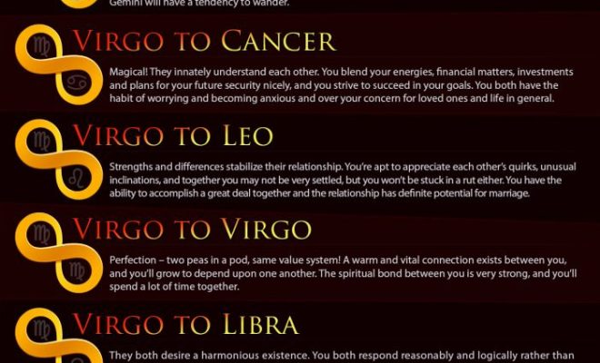 Check out our #Infographic: #Zodiac Compatibility for #Virgo. Read more at