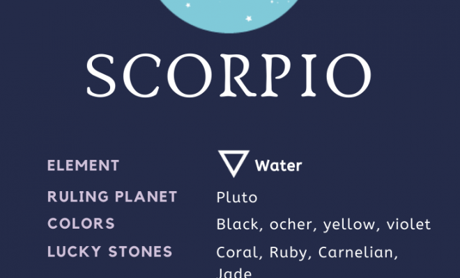 Scorpio Zodiac Sign – The Properties and Characteristics of the Scorpio Sun Sign