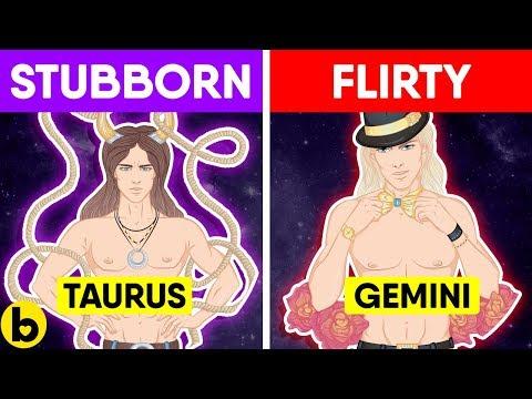 What Type of Boyfriend is Each Zodiac Sign? Part-I