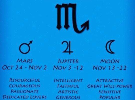 Scorpio Western Astrology Decans by Darkstar Astrology