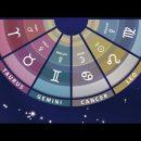 Zodiac Sign Meanings Part 1: Aries, Taurus, Gemini, Cancer, Leo, Virgo