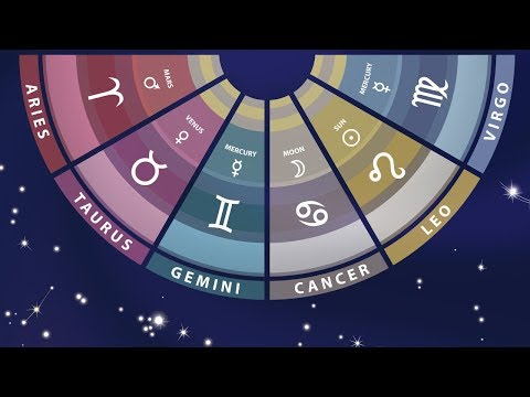 Zodiac Sign Meanings Part 1: Aries, Taurus, Gemini, Cancer, Leo, Virgo