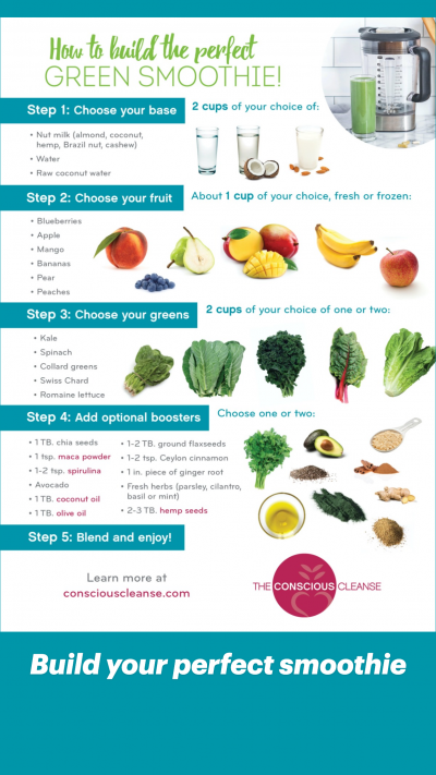 Build your perfect smoothie – Conscious Cleanse