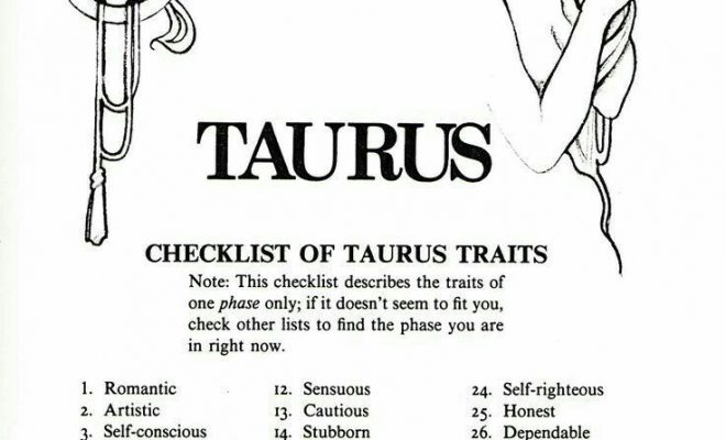 taurus zodiac sign zodiac signs, zodiac fashion, leo, cancer, aesthetic, pisces, libra, taurus, aquarius,…