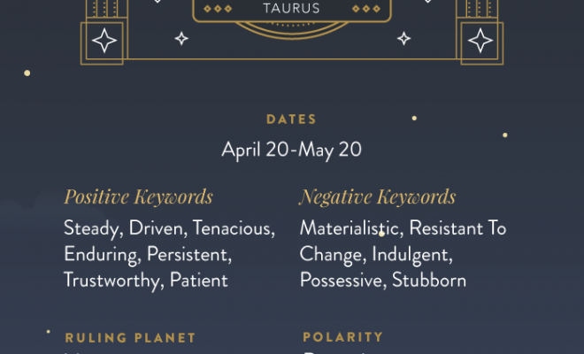 The Zodiac Sign Taurus Symbol – Personality, Strengths, Weaknesses – Labyrinthos