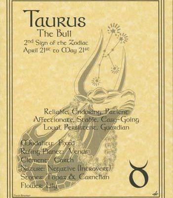 Taurus zodiac poster